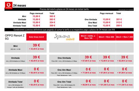 Precios Oppo Reno4 Z 5g A Plazos Con Tarifas Vodafone