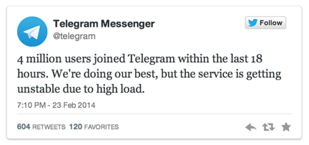 Telegram colecta 4 millones de registros en las últimas 18 horas gracias a la caída de WhatsApp