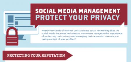La importancia de cuidar la privacidad en las redes sociales, infografía