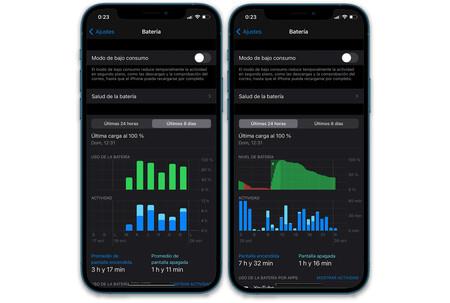Iphone 12 Pro 07 Autonomia