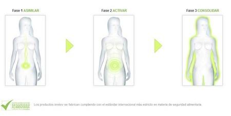 nutricosmetica2