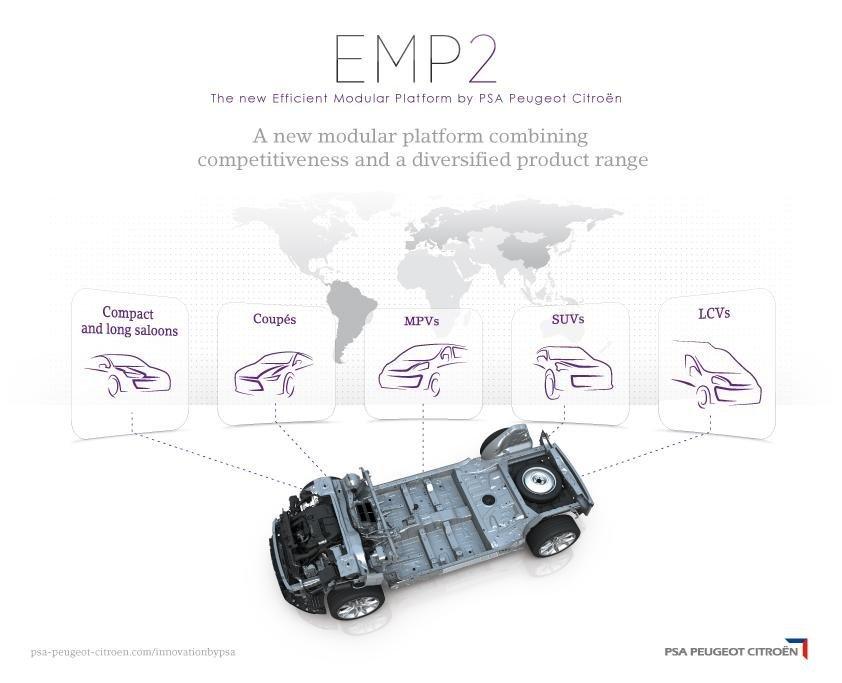 Foto de Plataforma EMP2 de PSA (6/9)