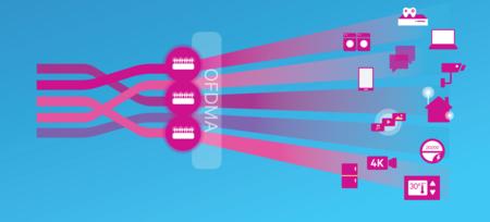 ZTE ZXHN F2867S: la tecnología WiFi 6 comienza a llegar a los nuevos routers para mejorar las conexiones en casa