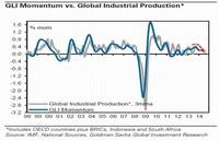 Goldman Sachs advierte de la inminencia de una crisis global