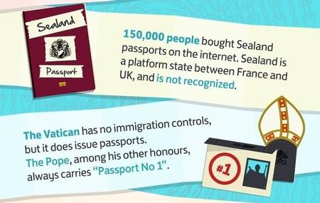 infografia pasaportes
