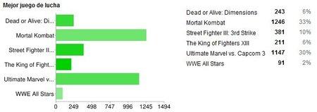 lomejor2011-resultados-lucha-1.jpg