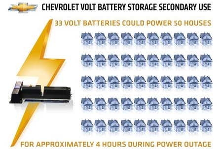 Volt-Battery-Almacenamiento