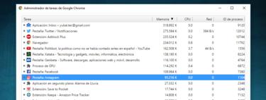 Cómo saber qué páginas están consumiendo más memoria RAM en Chrome