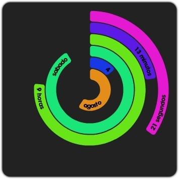 Polarclock, colores para medir el tiempo en tu Dashboard