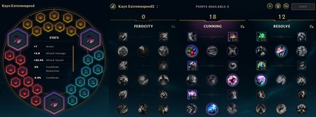 Kayn Runes