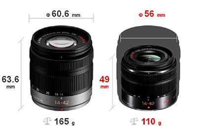 Panasonic reduce espacios con el nuevo LUMIX G VARIO 14-42 mm f3.5-5.6 II