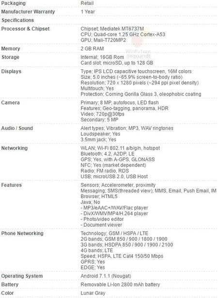 Especificaciones filtradas del Moto E4
