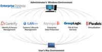 Enterprise Desktop Alliance, alianza entre empresas para fomentar el software para mac