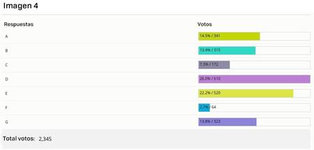 Image 4 Votes