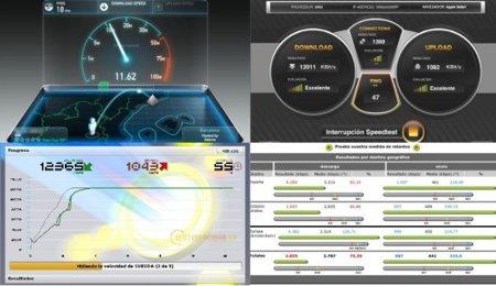 Test de velocidad, cómo medir la velocidad de tu conexión a Internet