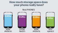 Apple ha sido demandada por el espacio que ocupan las actualizaciones de iOS 8
