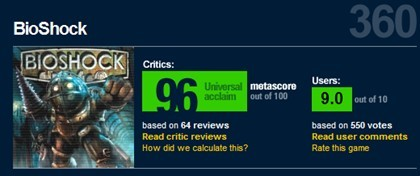 Bioshock en Metacritic