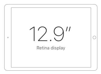 Resolucion Ipad Pro 12