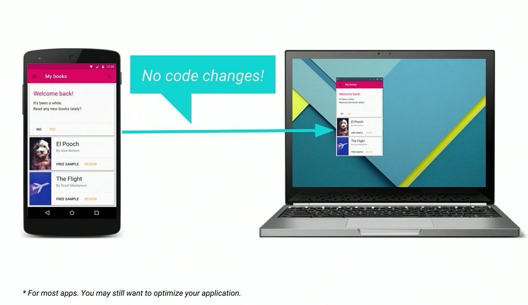 Foto de Chrome OS y Android Apps: así funciona (7/10)