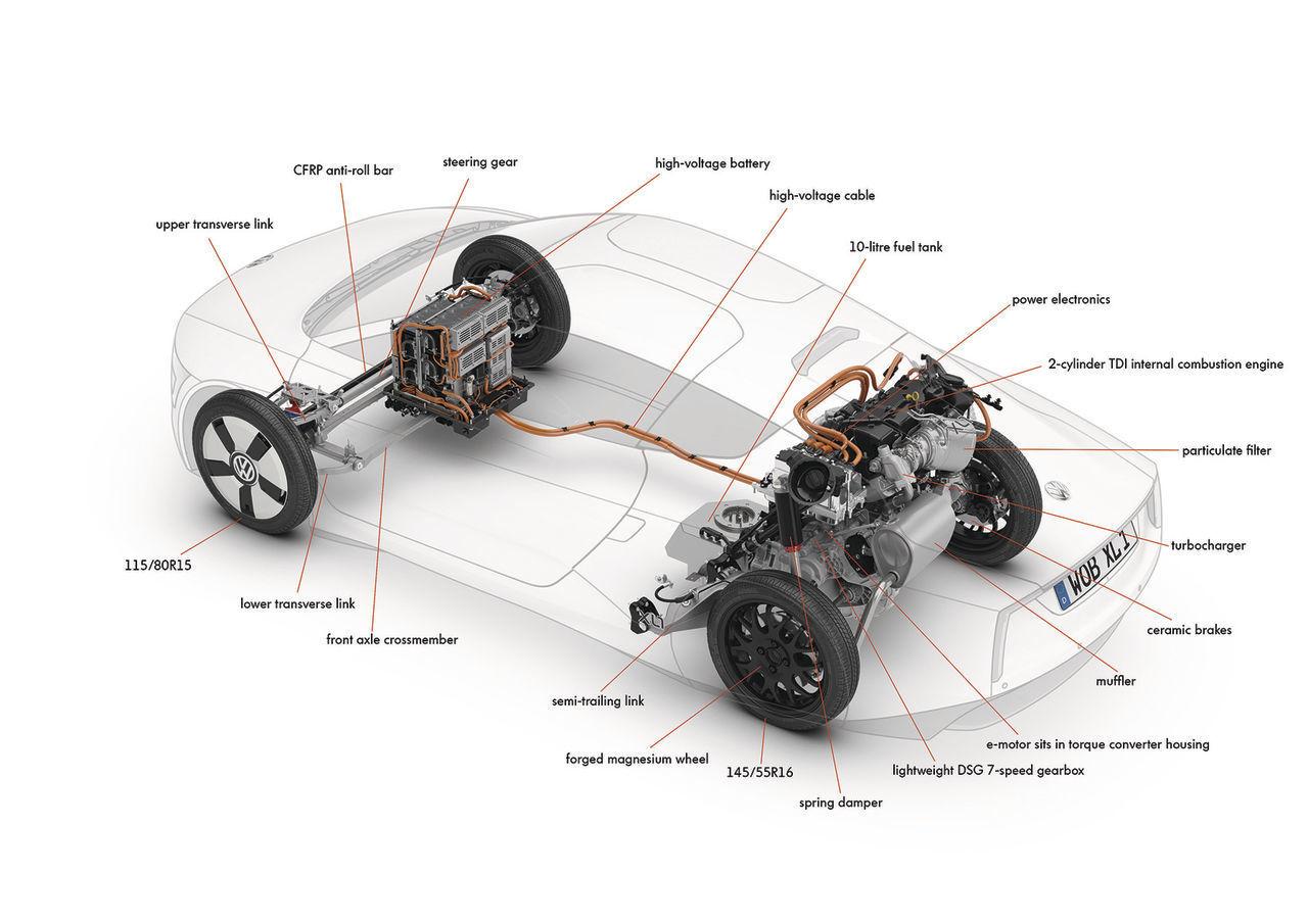 Foto de Volkswagen XL1 2013 (49/49)