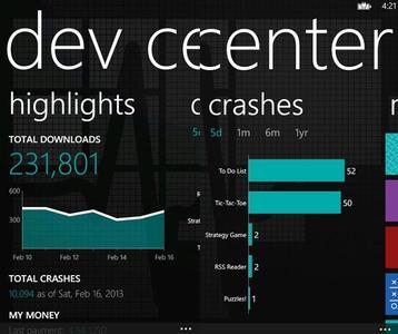 Una buena para los desarrolladores, Microsoft lanza Dev Center en Windows Phone