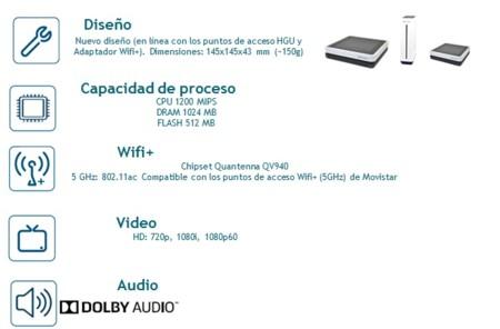 Características del nuevo descodificador inalámbrico de Movistar