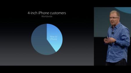 Clientes de Apple con un iPhone de cuatro pulgadas en uso