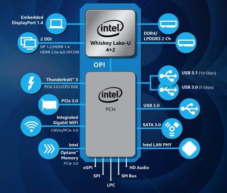 Intel 8va 3