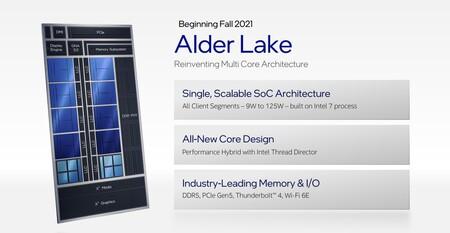 Intel Alder Lake Detalles Lanzamiento 4