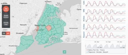 Cómo usamos el móvil será un factor clave a la hora de planificar las ciudades del futuro