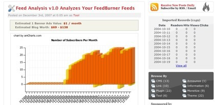 Feed Analysis, analizando feeds de feedburner mediante gráficas interactivas