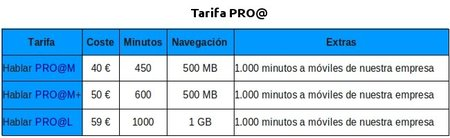 Tarifa Plana Pro@