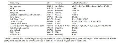 spam-bancos-asociados.jpg