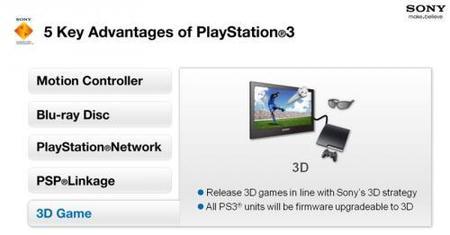 Sony nos cuenta sus planes para llevar el 3D a PS3