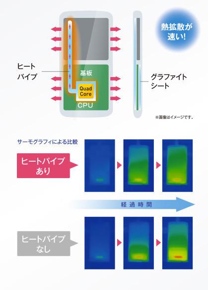 Refrigeración líquida