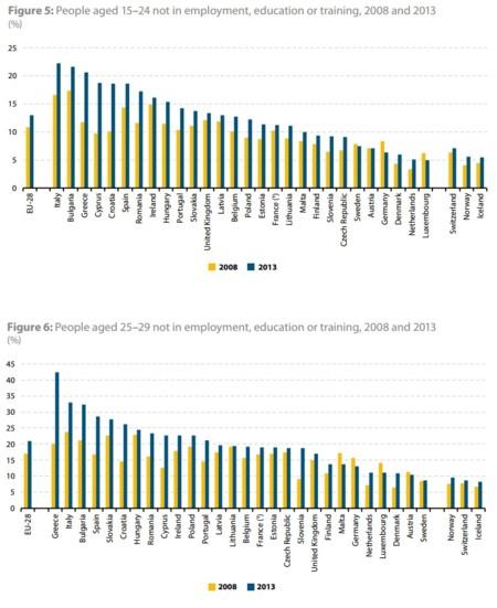 Eurostat: Nini