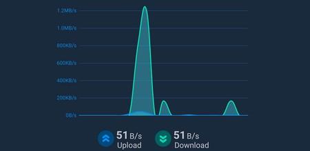 Descubre cuántos datos gasta tu Android y otras estadísticas de uso con la app Net Speed Indicator