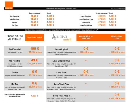 Precios Iphone 13 Pro De 256 Gb Con Pago A Plazos Y Tarifas Orange