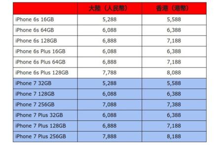 7 Vs Iphone Iphone 6s China Prices Hong Kong
