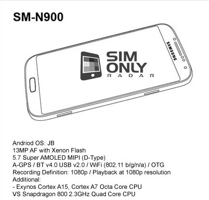 Se filtra la posible imagen esquemática del Samsung Galaxy Note 3, sacada de su manual