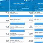 Geekbench 4 aterriza al fin en Android