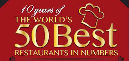 Esta noche se sabrá cuáles son los mejores 50 restaurantes del mundo en 2013