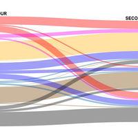7 gráficos para entender por qué Le Pen no ha ganado en Francia y por qué está más fuerte que nunca