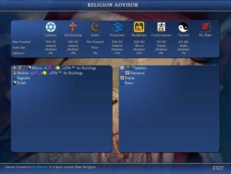 Religion en civ 4
