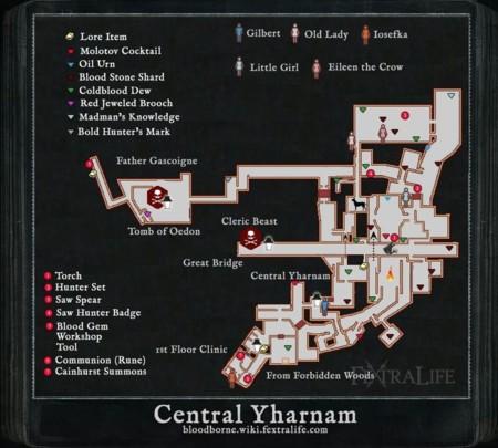 Bloodborne (mapa de la Central de Yharnam)