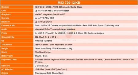 Lenovo Ideapad Miix 720 1477854970 0 12