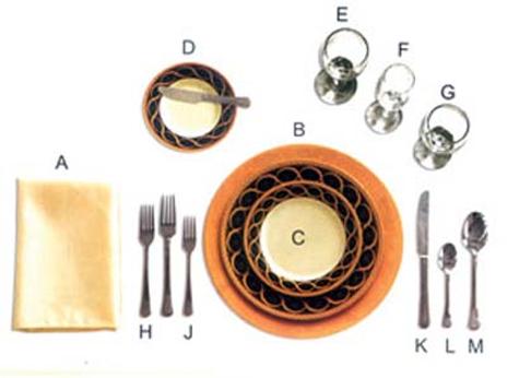 Protocolo en la mesa qu hago con el cuchillo del for Protocolo cubiertos mesa