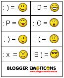 Emoticonos en Blogger