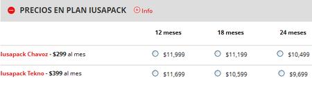 Planes Iusapack iPhone 5 32 GB
