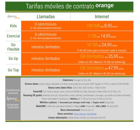 Nuevas Tarifas Moviles De Contrato Orange En Junio De 2020